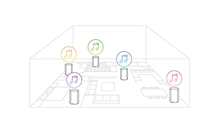 Illustration showing different music playing in different rooms
