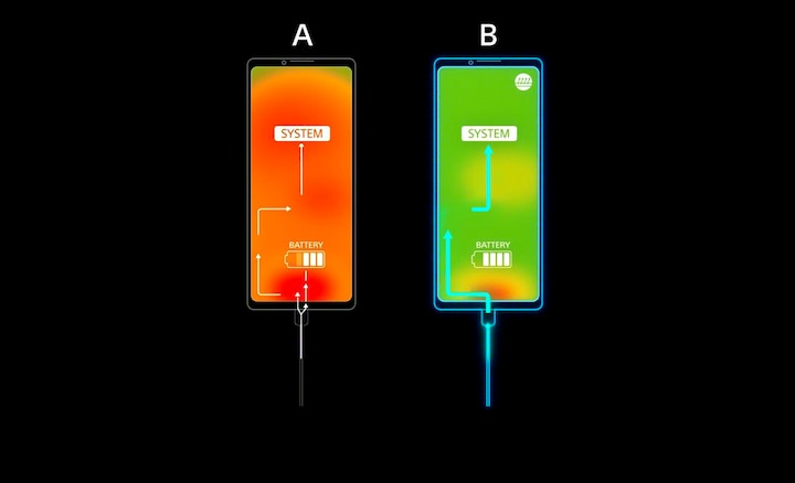Image of two phone displays, one coloured orange and red for high temperature, the other green and yellow for low temperature