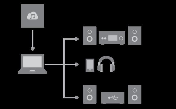 HD Audio Services | Download Hi-Res Music & Audio Files