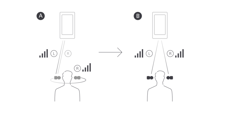 Illustration showing reliable Bluetooth connectivity