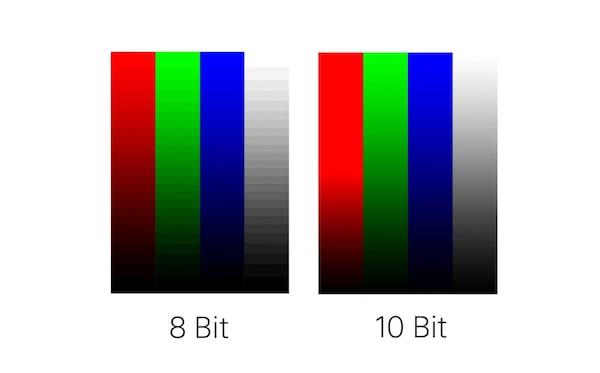 10 bit colour screen