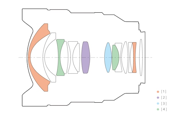 Illustration of lens structure