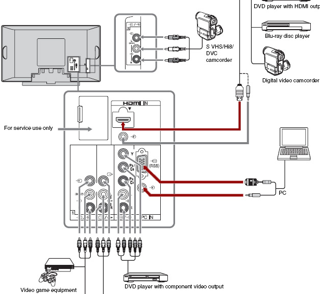 sony cdx gt65oui wiring diagram   31 wiring diagram images